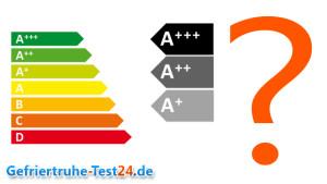 Gefriertruhe A+++, A++ oder A+?